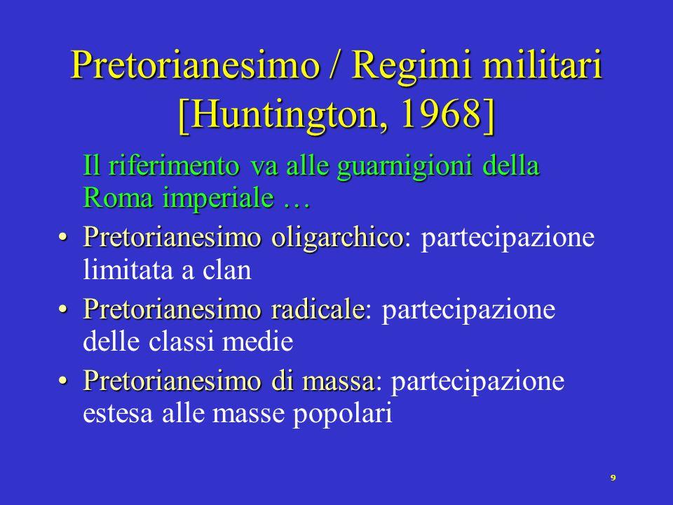 Pretorianesimo / Regimi militari [Huntington, 1968]